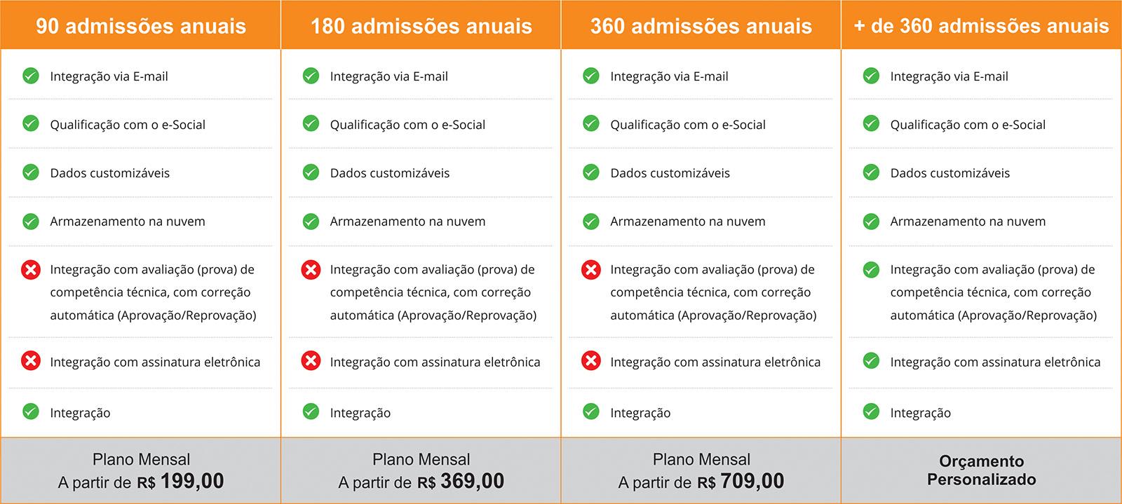 tabela-preços-contratacao-online
